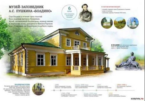 Путешествие по пушкинским местам. Болдино